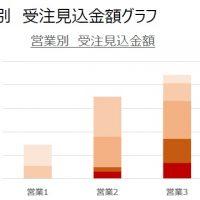 案件管理グラフ例