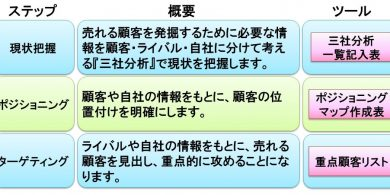 menu_no1_1