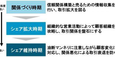 menu_no6_1