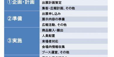 menu_no3_4