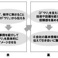 menu_no8_1_2