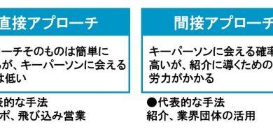 menu_no5_1
