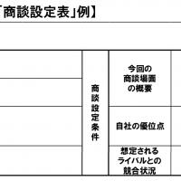 48.商談設定シート