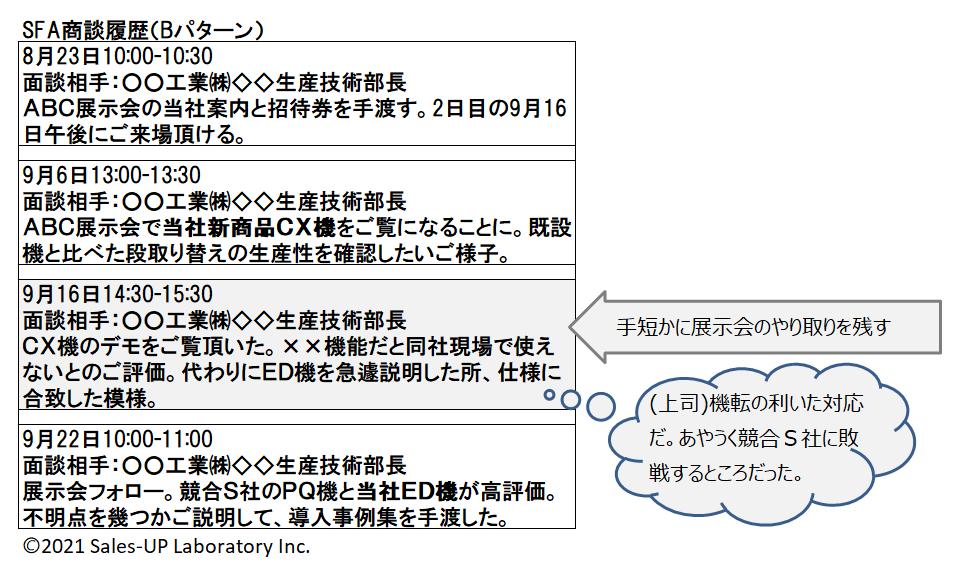 87.2b.SFA商談履歴Bパターン